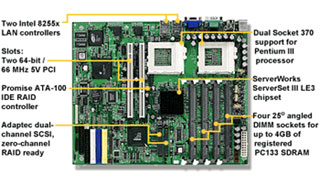 Tyan Le-T (S2518UGN) Motherboard, Dual socket 370, supports Pentium III (FC-PGA), Chipset ServerWorks ServerSet III LE3, FSB 100/133, Up to 4 Gb in Ram pc 133, Dual-channel Ultra160 SCSI support,1 PCI 64, ATI RAGE XL graphics, EATX.