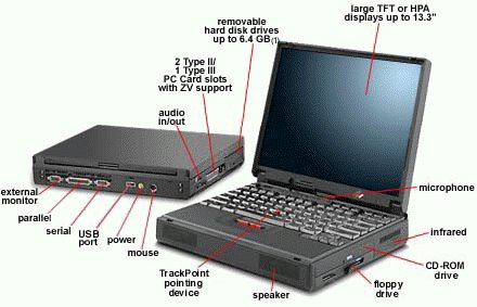 IBM Thinkpad 380ED laptop with windows 95, serial port, floppy drive